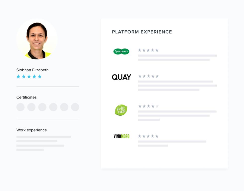 Staff profiles